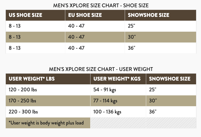 Tubbs Xplore Men's Snowshoes Size Chart 2021-22 at Northern Ski Works