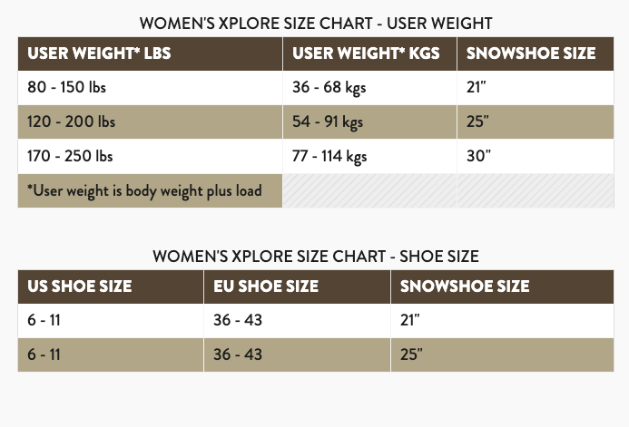 Tubbs Xplore Women's Snowshoes 2021-22 at Northern Ski Works